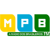 Radio Ceará Hits Flórida